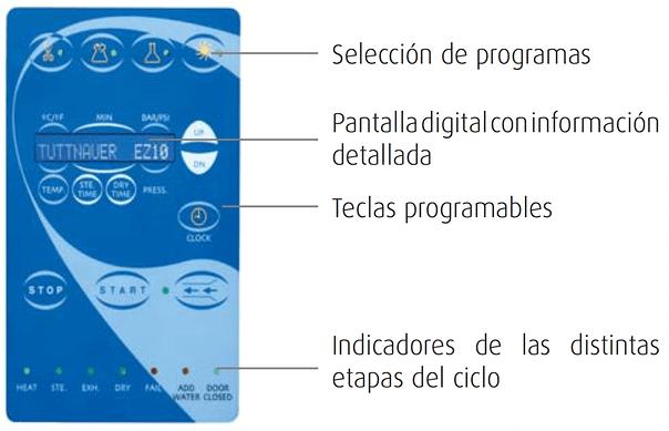 Panel autoclave horizontal automatico